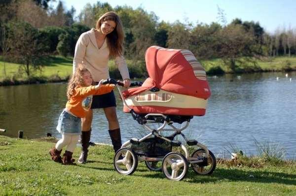 Детские коляски люльки