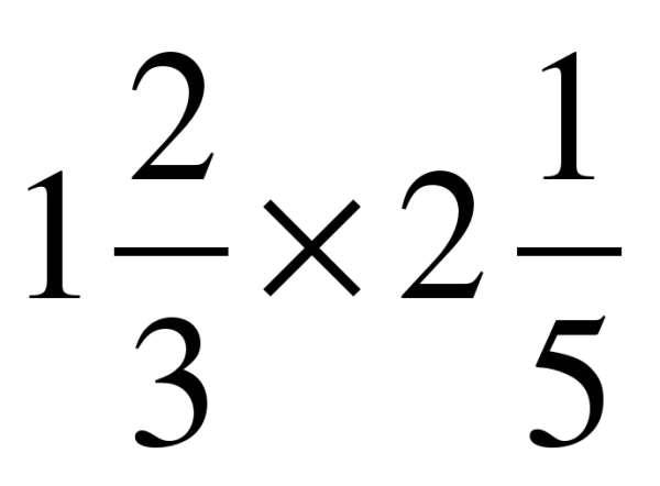 Полезность решебника по математики за 6 класс