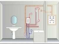 Правила прокладки электропроводки в ванной комнате