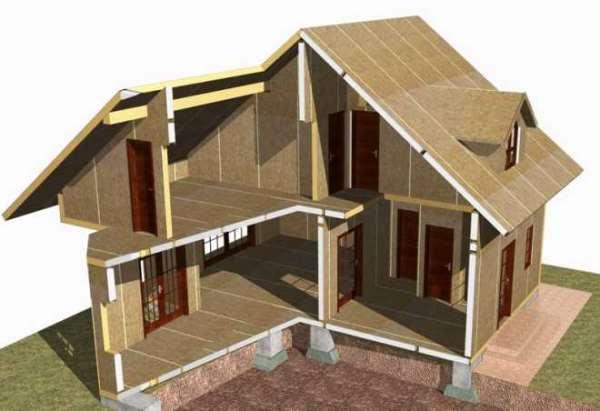 Современные недорогие каркасно панельные дома