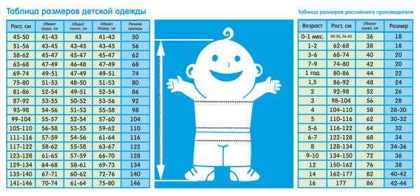 Подробная таблица размеров детской одежды и обуви