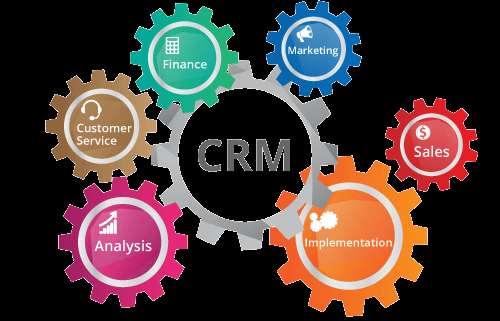 Продуманная CRM система для турагентств